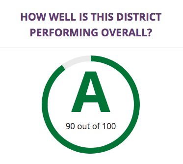 """Wylie ISD Earns """"A"""" Rating in New School District Ranking System"""